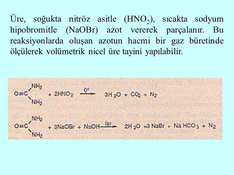 Üre, soğukta nitröz asitle (HNO2), sıcakta sodyum hipobromitle (NaOBr) azot vererek parçalanır.