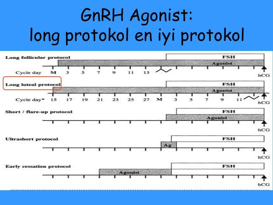 GnRH Agonist: long protokol en iyi protokol