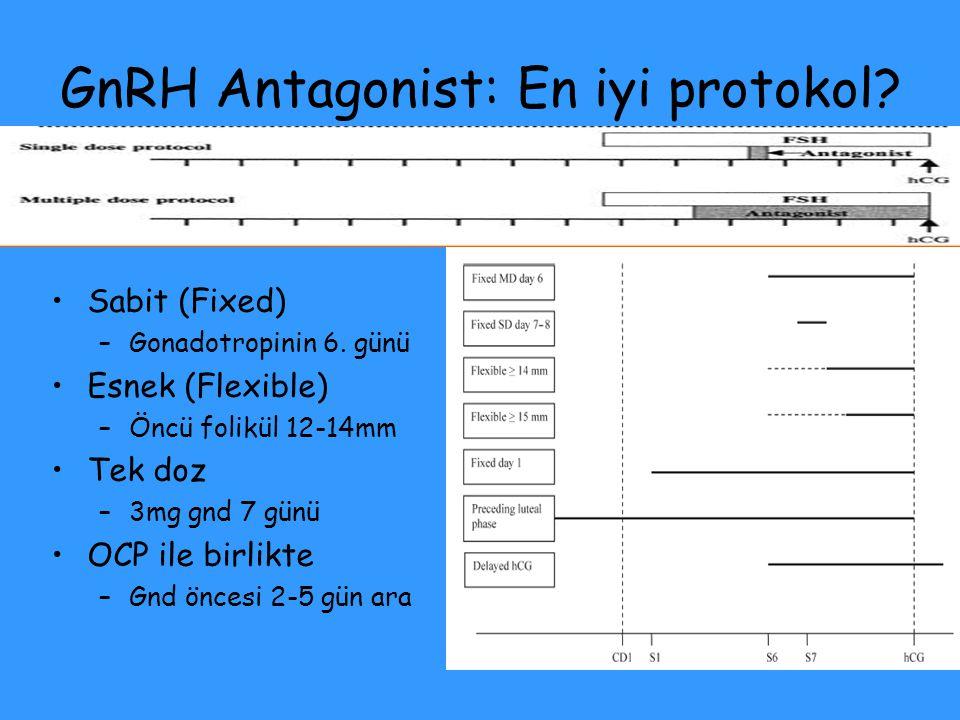 GnRH Antagonist: En iyi protokol