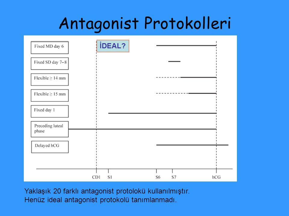 Antagonist Protokolleri
