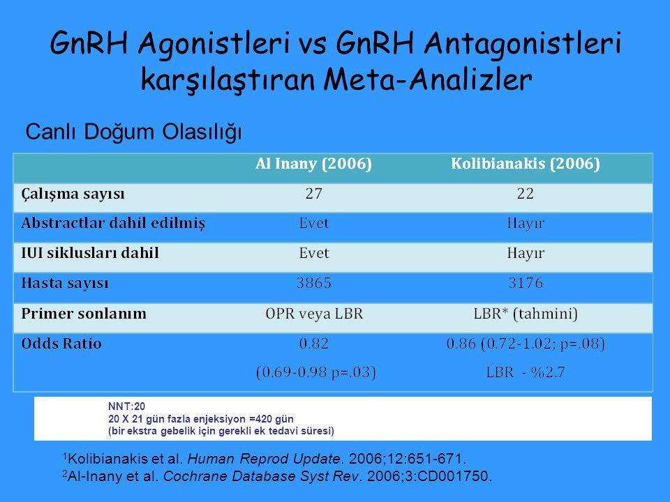 GnRH Agonistleri vs GnRH Antagonistleri karşılaştıran Meta-Analizler