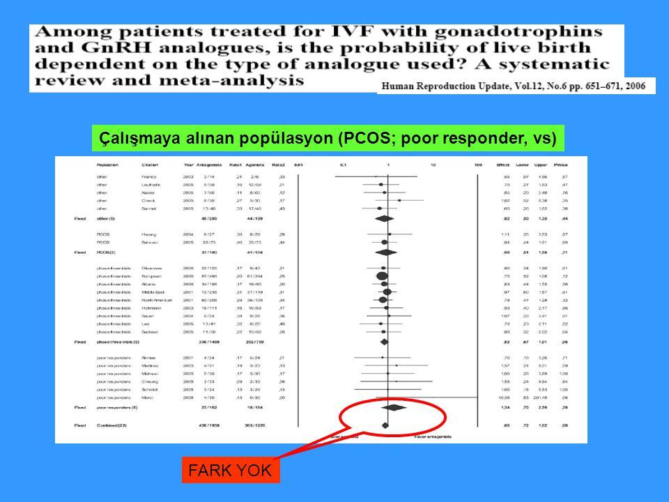 Çalışmaya alınan popülasyon (PCOS; poor responder, vs)