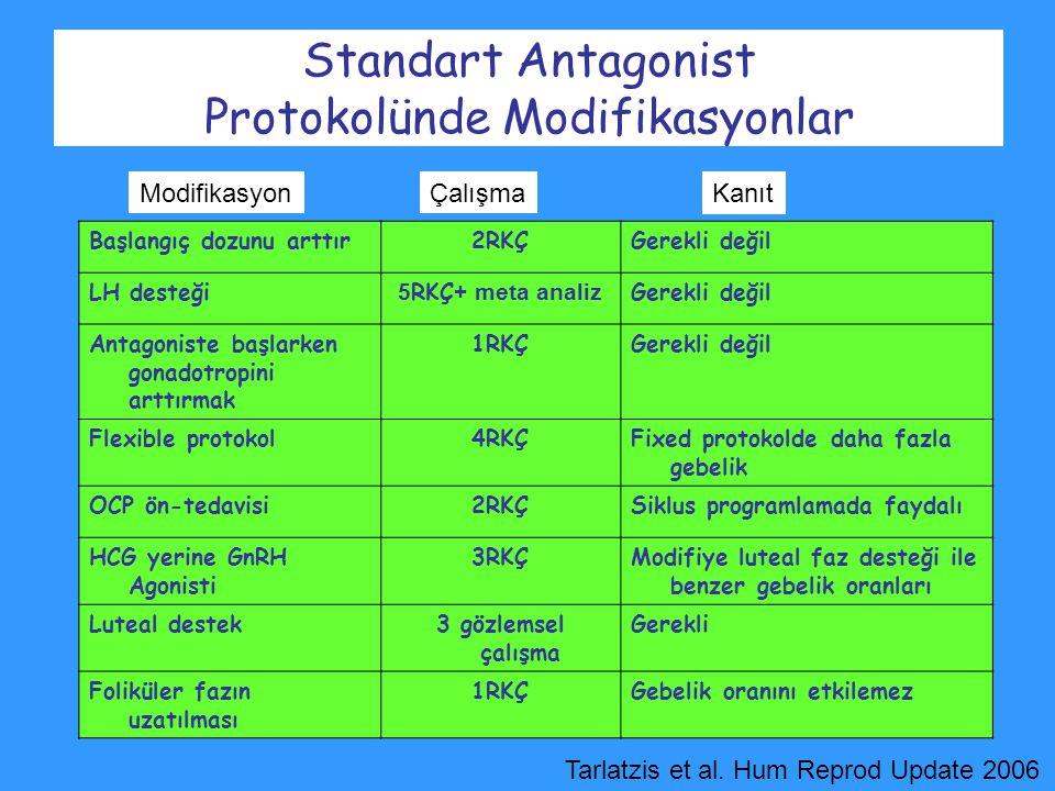 Standart Antagonist Protokolünde Modifikasyonlar