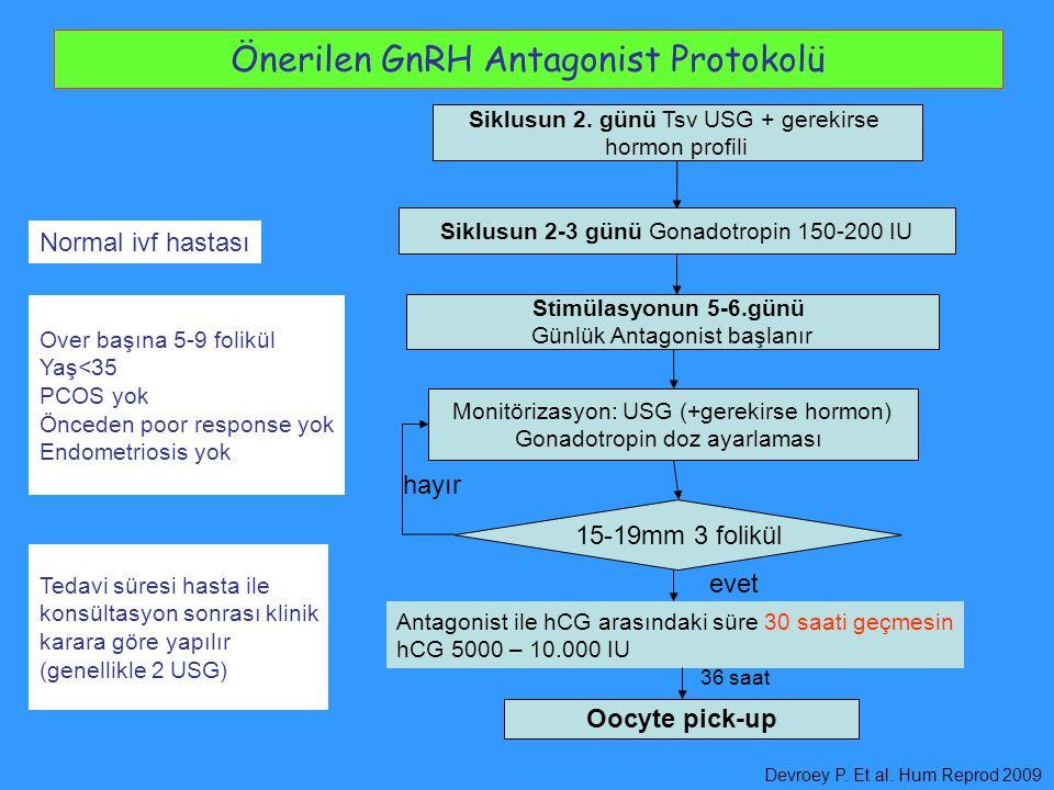Önerilen GnRH Antagonist Protokolü