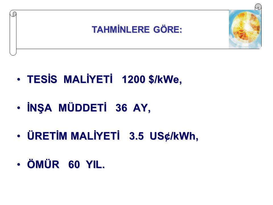 ÜRETİM MALİYETİ 3.5 US¢/kWh, ÖMÜR 60 YIL.