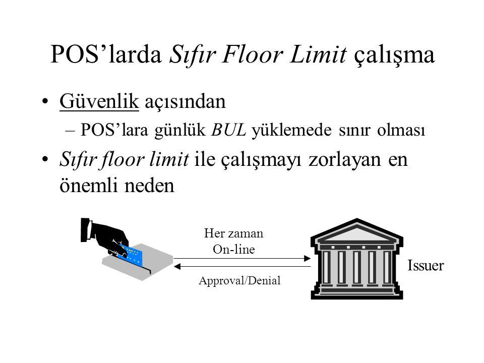 POS'larda Sıfır Floor Limit çalışma