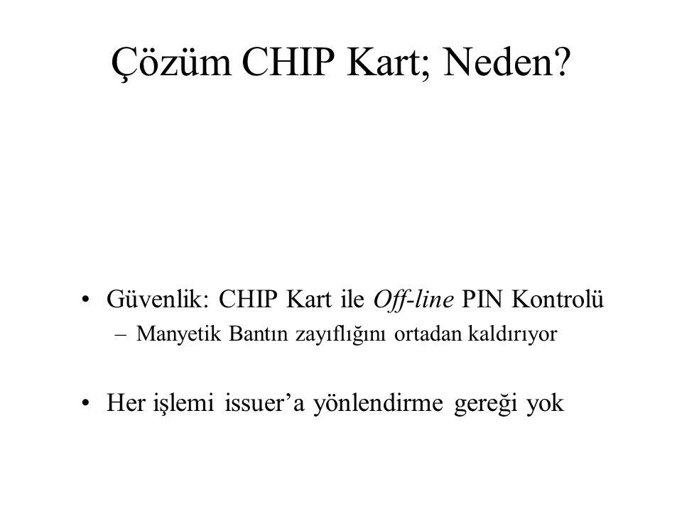 Çözüm CHIP Kart; Neden Güvenlik: CHIP Kart ile Off-line PIN Kontrolü