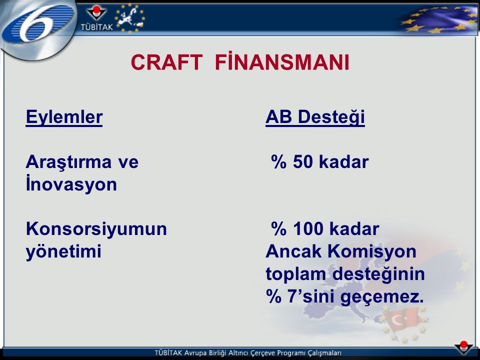 CRAFT FİNANSMANI Eylemler AB Desteği Araştırma ve % 50 kadar İnovasyon