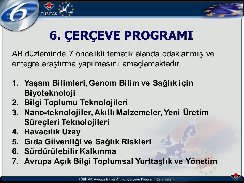 6. ÇERÇEVE PROGRAMI AB düzleminde 7 öncelikli tematik alanda odaklanmış ve. entegre araştırma yapılmasını amaçlamaktadır.