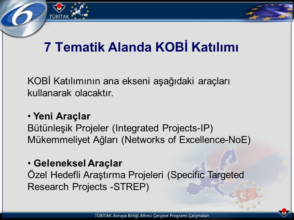 7 Tematik Alanda KOBİ Katılımı