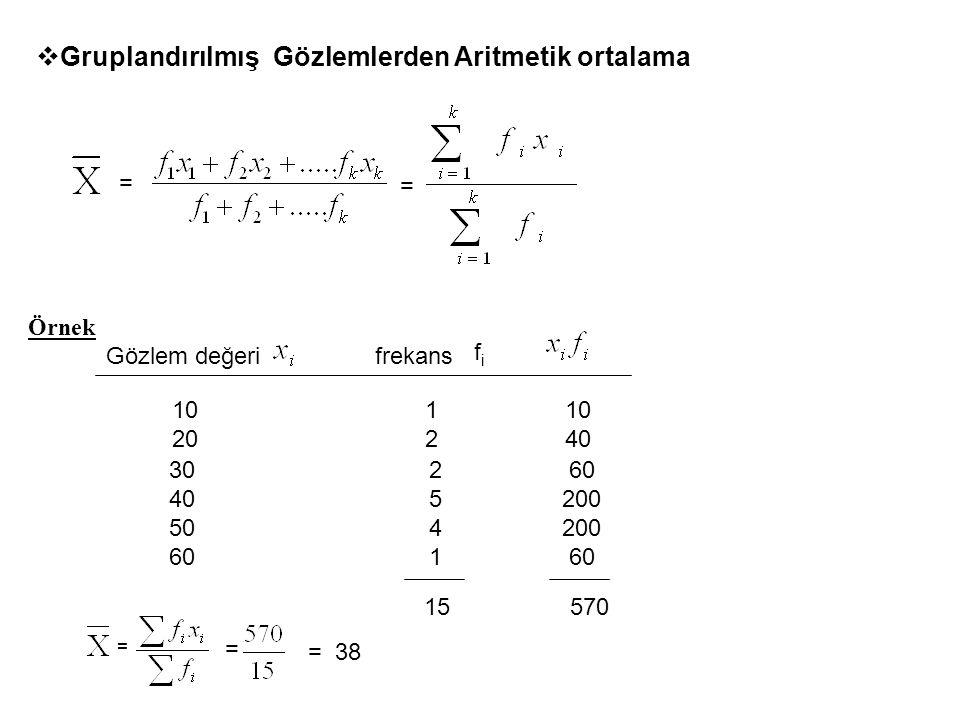 Gruplandırılmış Gözlemlerden Aritmetik ortalama