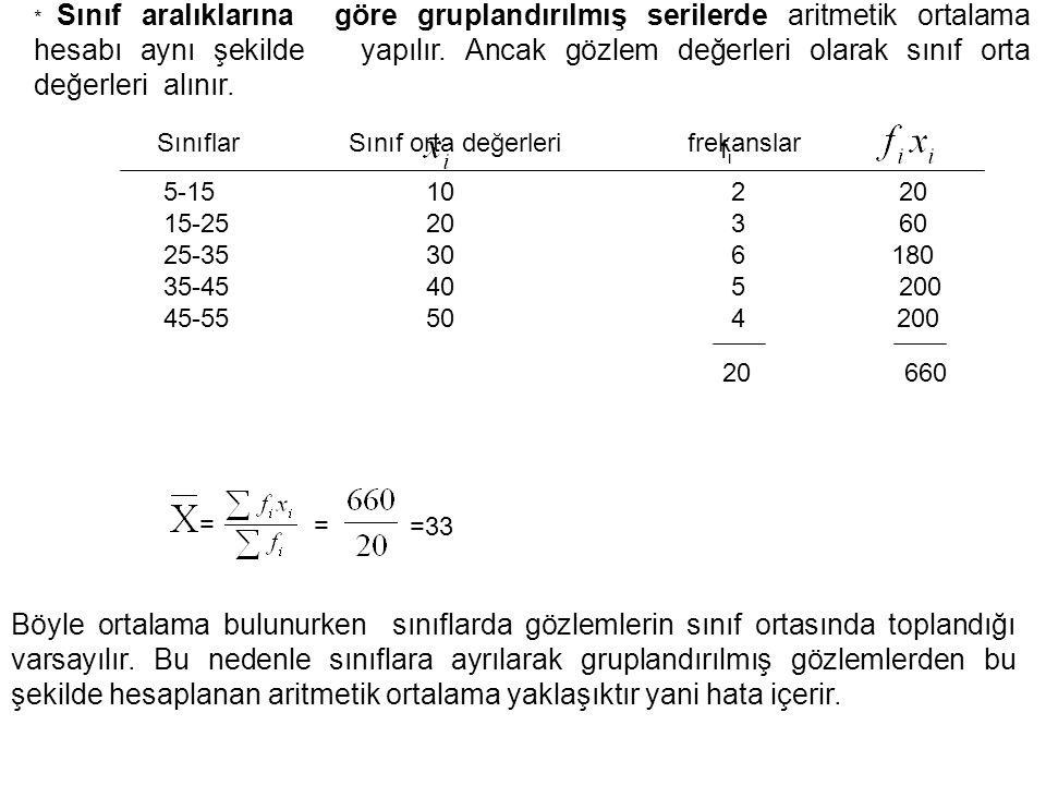 * Sınıf aralıklarına göre gruplandırılmış serilerde aritmetik ortalama hesabı aynı şekilde yapılır. Ancak gözlem değerleri olarak sınıf orta değerleri alınır.