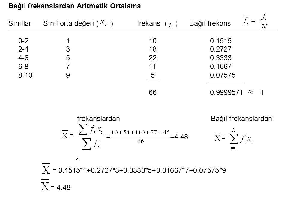 Bağıl frekanslardan Aritmetik Ortalama