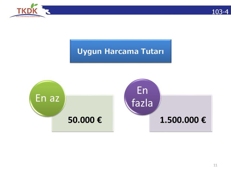 103-4 Uygun Harcama Tutarı En az 50.000 € En fazla 1.500.000 €