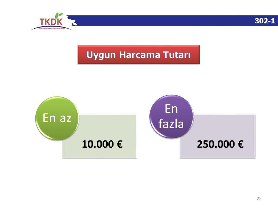 302-1 Uygun Harcama Tutarı En az 10.000 € En fazla 250.000 €