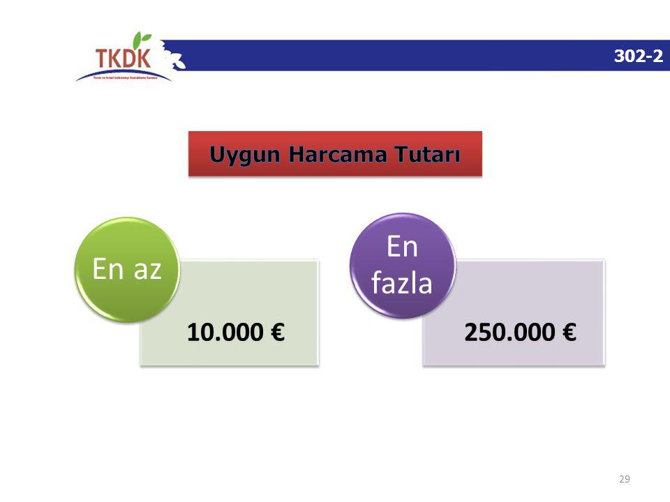 302-2 Uygun Harcama Tutarı En az 10.000 € En fazla 250.000 €