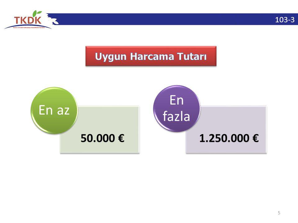 103-3 Uygun Harcama Tutarı En az 50.000 € En fazla 1.250.000 €