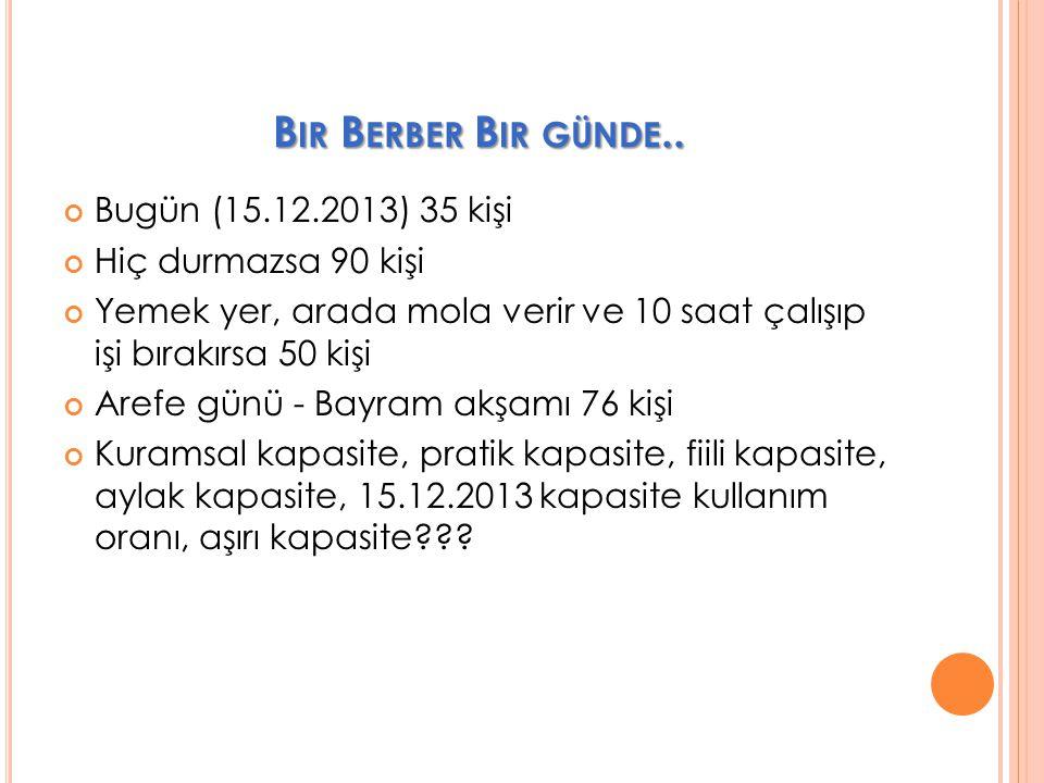 Bir Berber Bir günde.. Bugün (15.12.2013) 35 kişi Hiç durmazsa 90 kişi