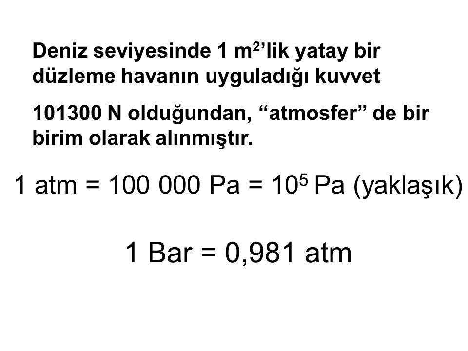 1 atm = 100 000 Pa = 105 Pa (yaklaşık) 1 Bar = 0,981 atm