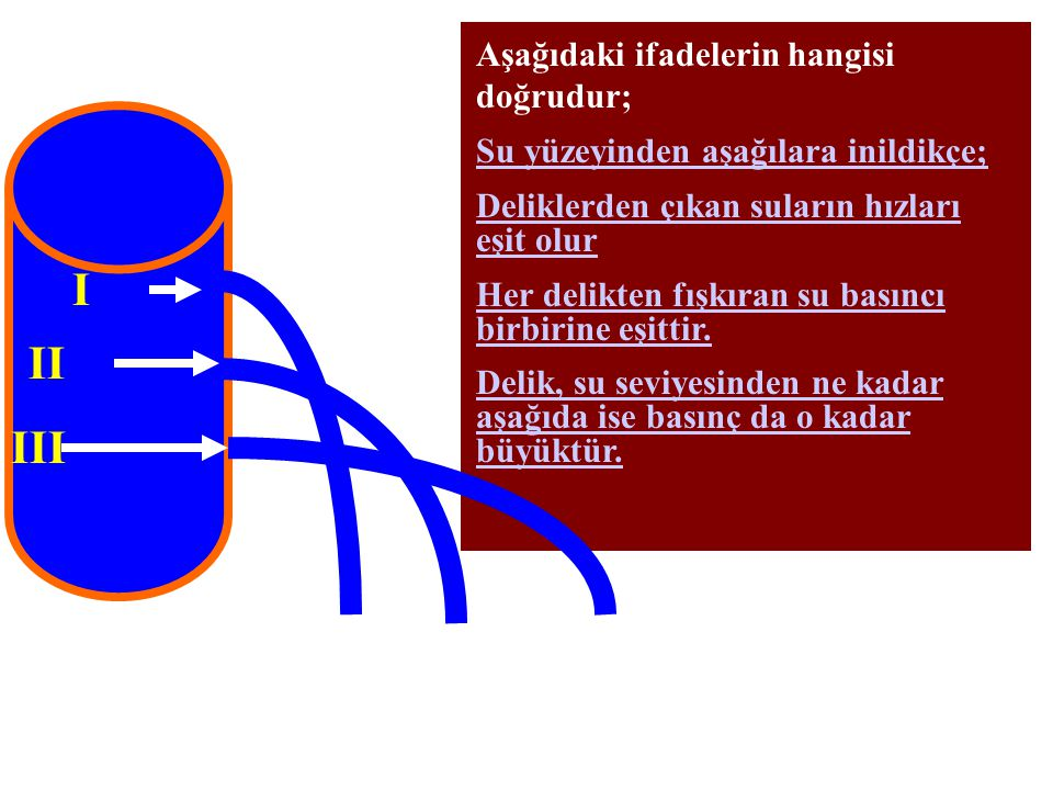 I II III Aşağıdaki ifadelerin hangisi doğrudur;