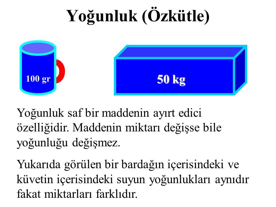 Yoğunluk (Özkütle) 100 gr. 50 kg. Yoğunluk saf bir maddenin ayırt edici özelliğidir. Maddenin miktarı değişse bile yoğunluğu değişmez.