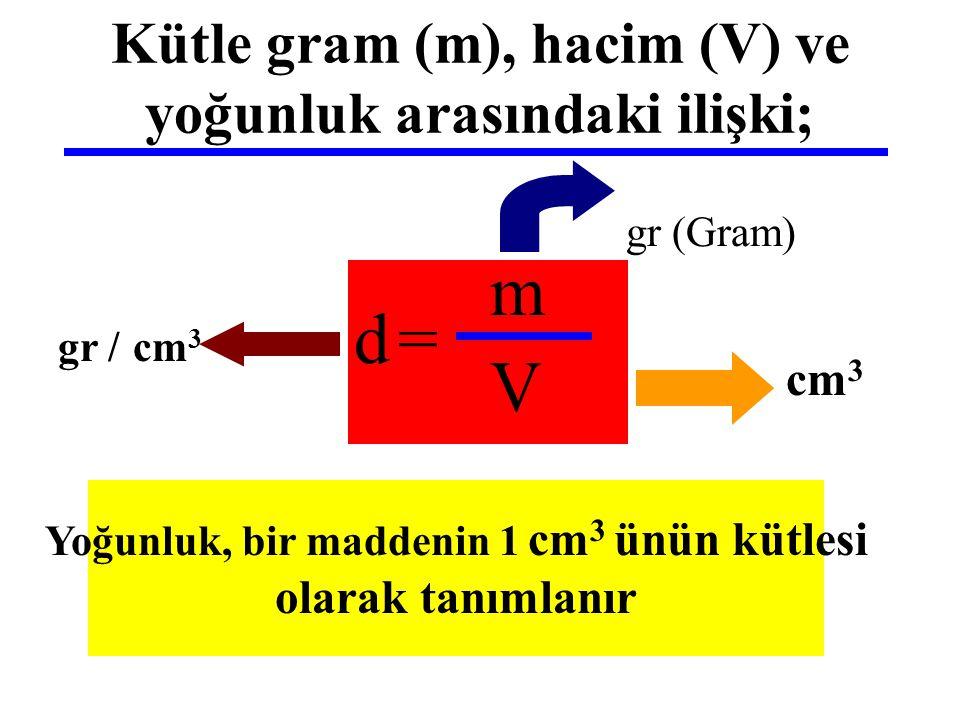 Kütle gram (m), hacim (V) ve yoğunluk arasındaki ilişki;