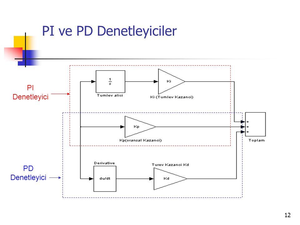 PI ve PD Denetleyiciler
