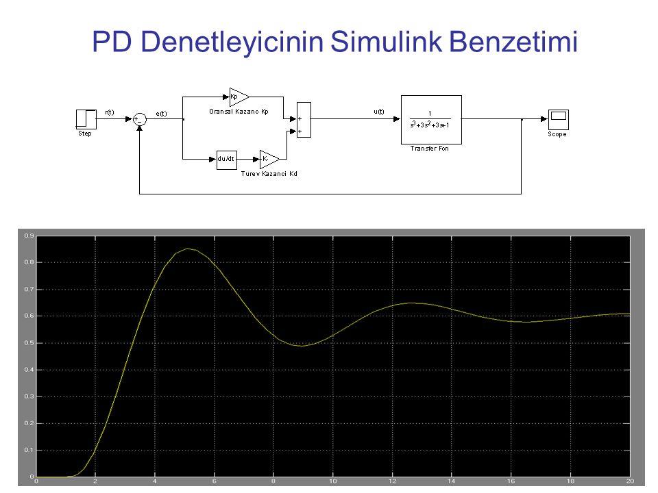 PD Denetleyicinin Simulink Benzetimi