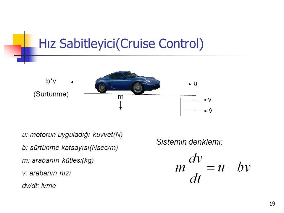 Hız Sabitleyici(Cruise Control)