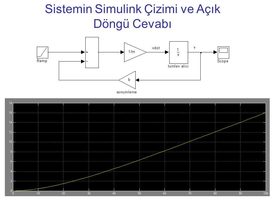 Sistemin Simulink Çizimi ve Açık Döngü Cevabı