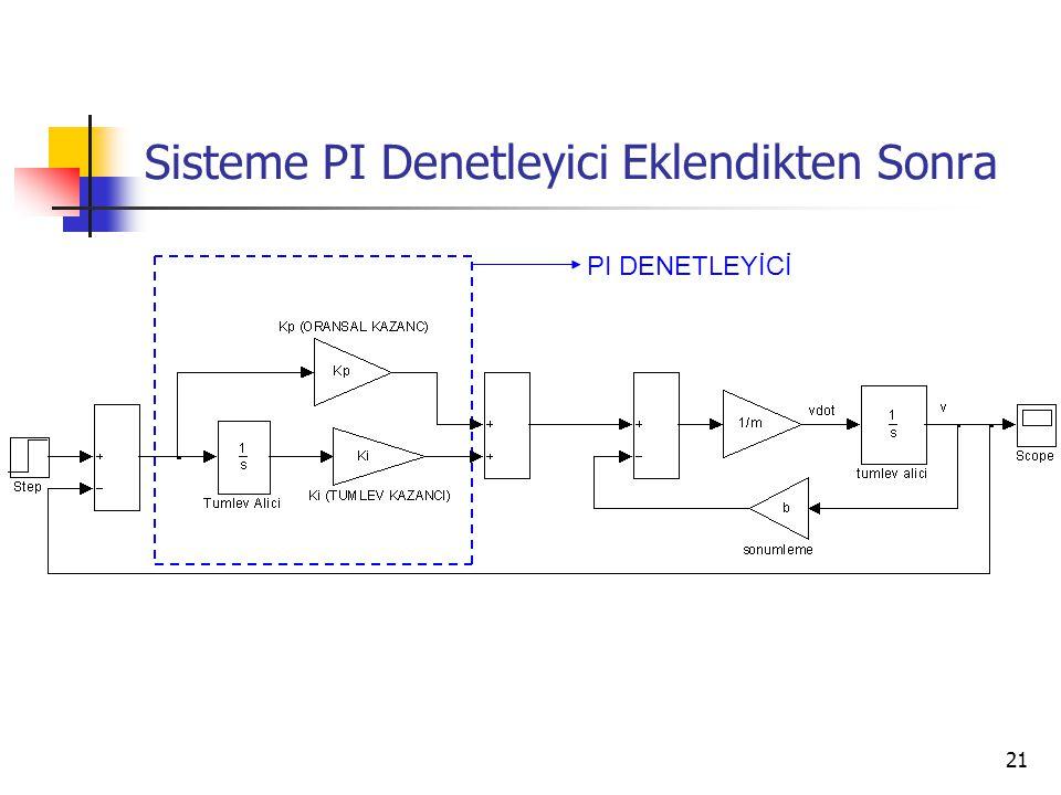 Sisteme PI Denetleyici Eklendikten Sonra