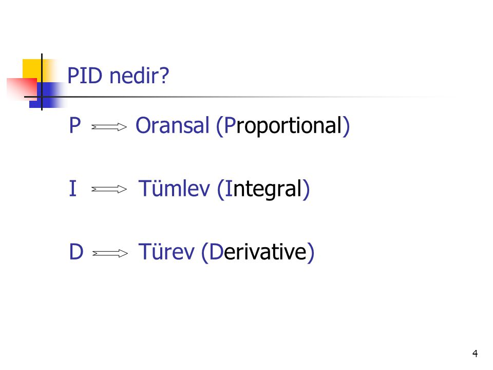 PID nedir P Oransal (Proportional) I Tümlev (Integral) D Türev (Derivative)