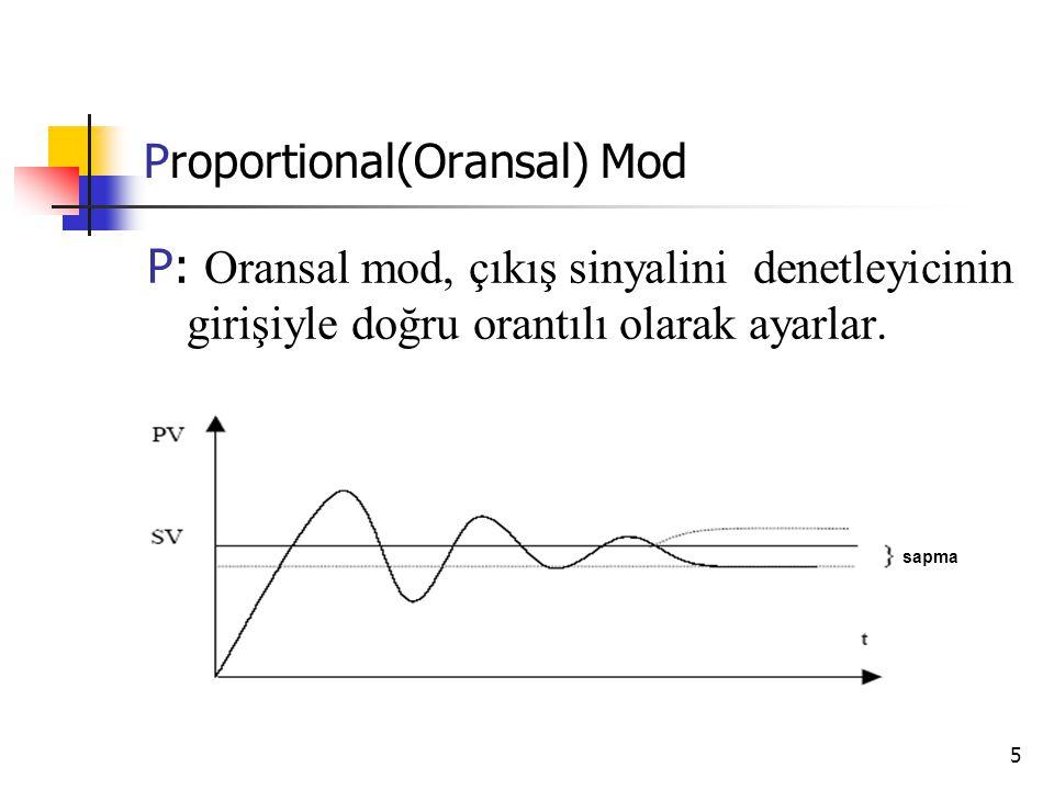 Proportional(Oransal) Mod