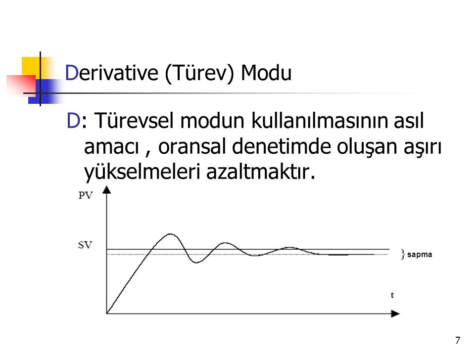 Derivative (Türev) Modu