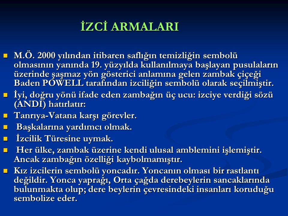 İZCİ ARMALARI