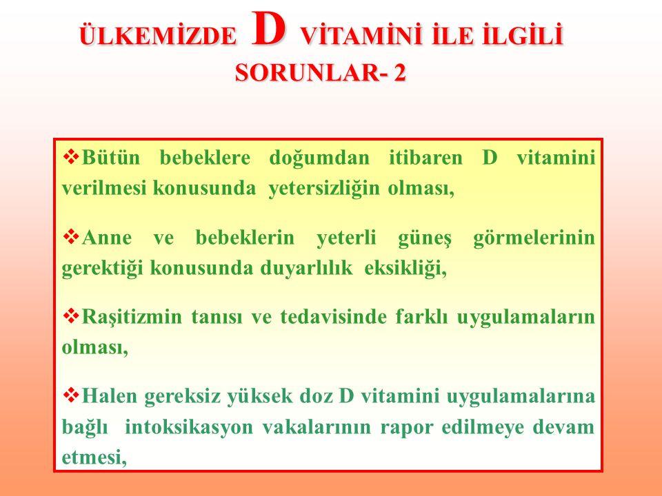 ÜLKEMİZDE D VİTAMİNİ İLE İLGİLİ SORUNLAR- 2