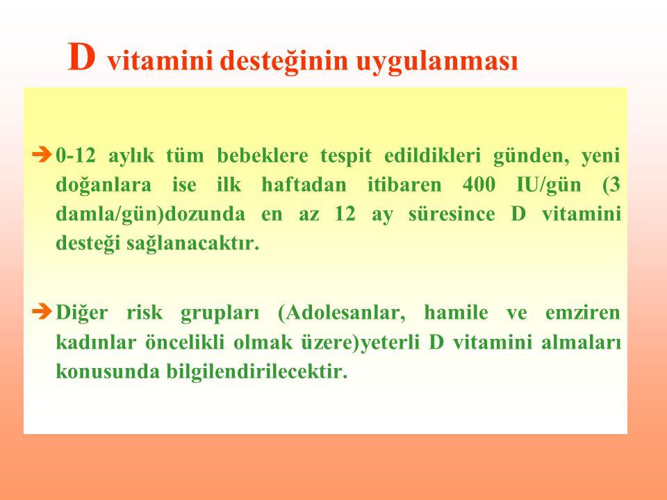 D vitamini desteğinin uygulanması