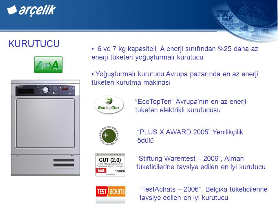 KURUTUCU 6 ve 7 kg kapasiteli, A enerji sınıfından %25 daha az enerji tüketen yoğuşturmalı kurutucu.