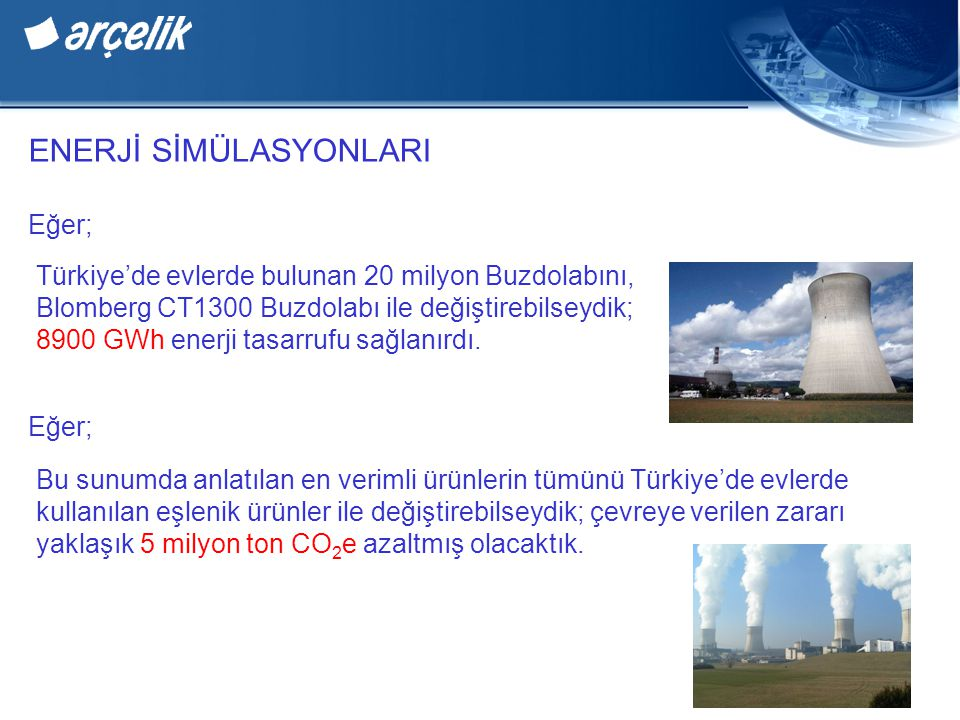 ENERJİ SİMÜLASYONLARI