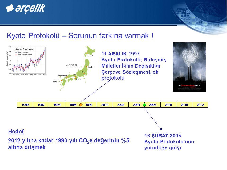 Kyoto Protokolü – Sorunun farkına varmak !