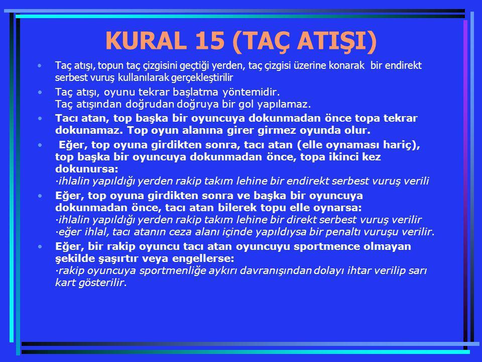 KURAL 15 (TAÇ ATIŞI)