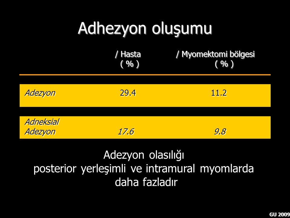 posterior yerleşimli ve intramural myomlarda