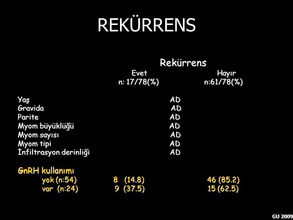 REKÜRRENS GnRH kullanımı Rekürrens Evet Hayır n: 17/78(%) n:61/78(%)