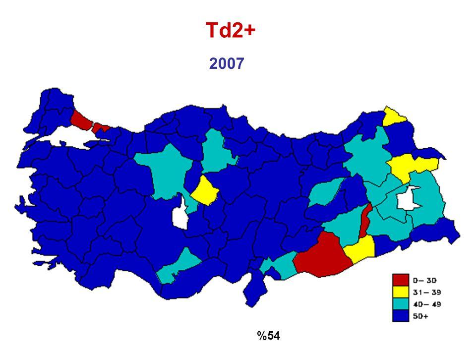 Td2+ 2007 %54