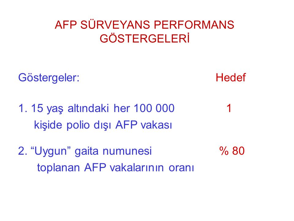 AFP SÜRVEYANS PERFORMANS GÖSTERGELERİ