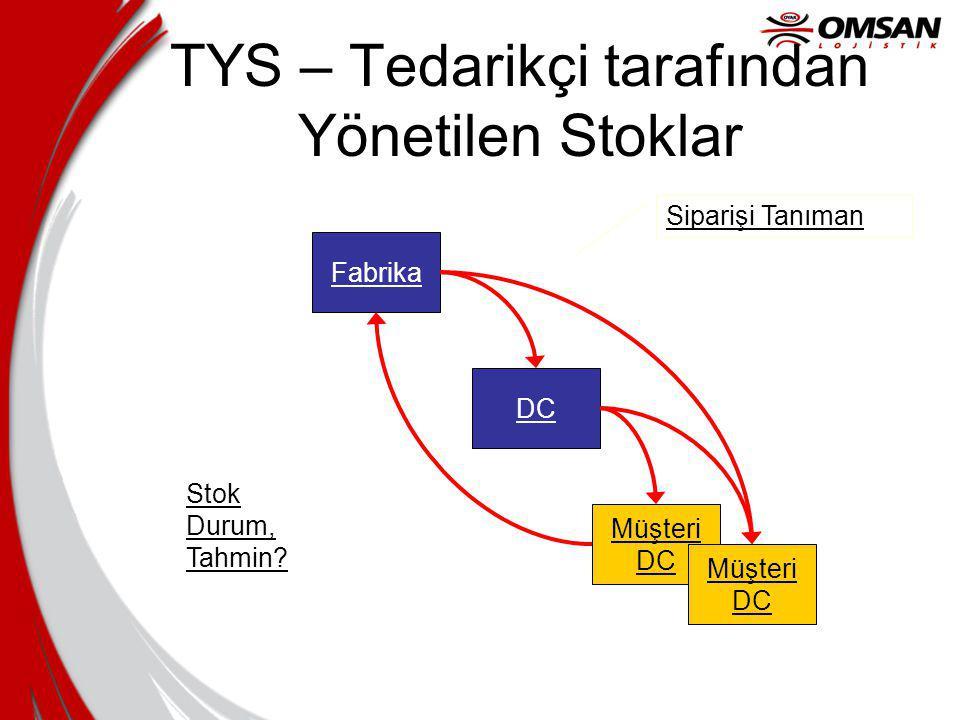 TYS – Tedarikçi tarafından Yönetilen Stoklar