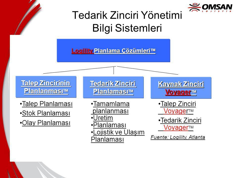 Tedarik Zinciri Yönetimi Bilgi Sistemleri