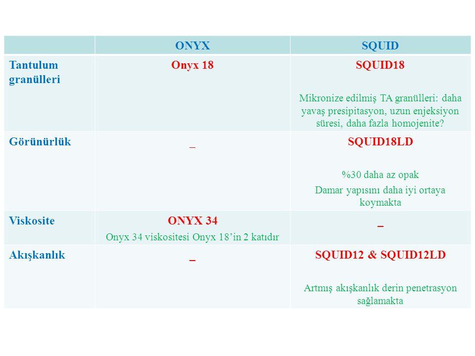 ONYX SQUID Onyx 18 SQUID18 SQUID18LD SQUID12 & SQUID12LD
