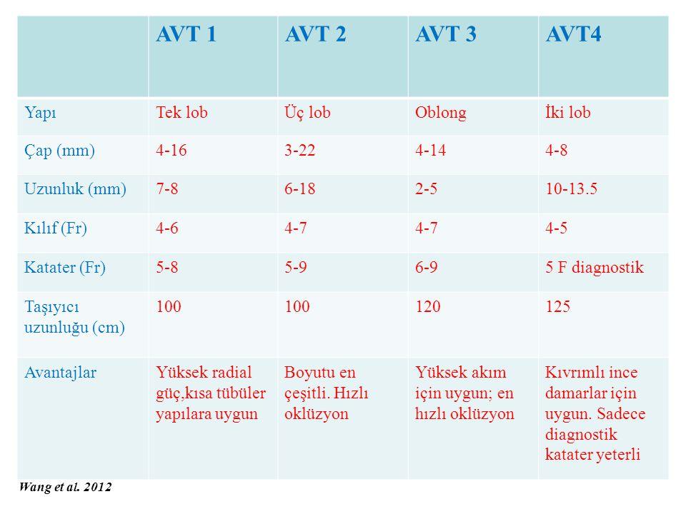 AVT 1 AVT 2 AVT 3 AVT4 Yapı Tek lob Üç lob Oblong İki lob Çap (mm)