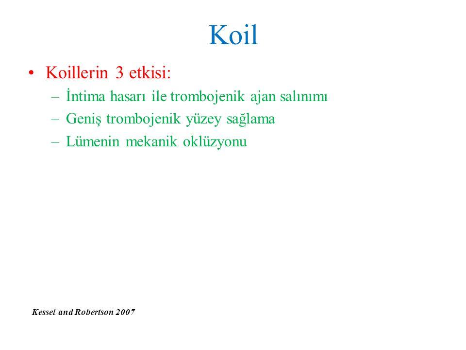 Koil Koillerin 3 etkisi: İntima hasarı ile trombojenik ajan salınımı